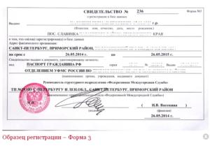 Как Попасть В Гкп При Садике По Временной Регистрации Москва 2020 Год