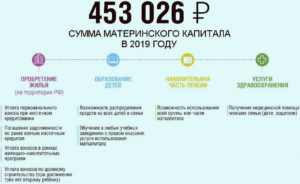 Скакова года рождения дают материнский капитал в беларуси