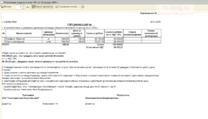 Спецификация к договору поставки мебели образец