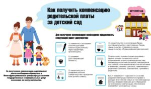 Если ребенок не ходит в детский сад морсква компенсация