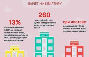 Налоговый вычет при покупке гаража в 2020 году