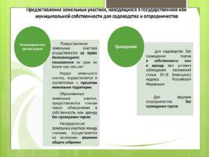 Предоставление земельных участков инвалидам в москве условия