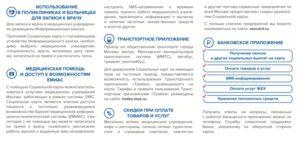 Какие документы нужны для замены социальной карты московской области пенсионерам