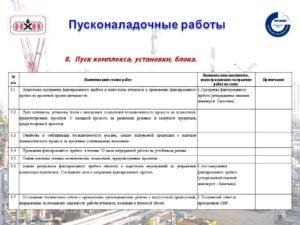 Технический отчет о проведении пусконаладочных работ