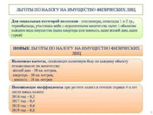 Налог На Имущество Физических Лиц В 2020 Году Краснодарский Край