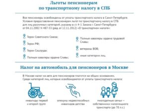 Налог На Авто В Ярославской Области Для Пенсионеров