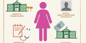 Сколько раз в году можно прикрепляться к поликлинике