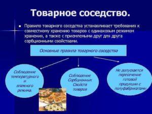 Санпин товарное соседство непродовольственных товаров