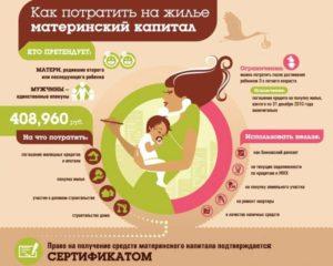 Требования к жилью под материнский капитал