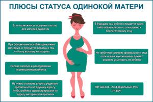 Какие выплаты положены несовершеннолетней матери одиночки