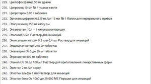 Перечень бесплатных лекарств для детей до 3 лет в беларуси