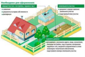 Штраф за незарегистрированную постройку на садовом участке