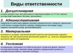 Выявить различия между уголовной материальной дисциплинарной административной ответственностями