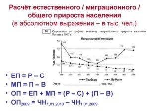 Естественный прирост и миграционный прирост формула