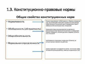 Нормы общего регулирования в конституции рф примеры
