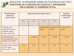 Доплата электрогазосварщику за вредные условия труда