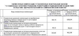 Закон 796 для чернобыльцев 2020