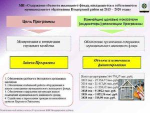 Объекты жилищного фонда это