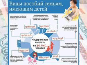 Что государство выделяет за 3 ребенка