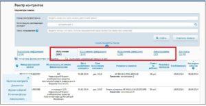 Где найти номер реестровой записи муниципального кантракта