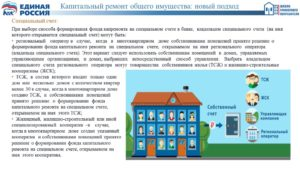 Устав Управляющей Компании Многоквартирным Домом 2020 Год Образец