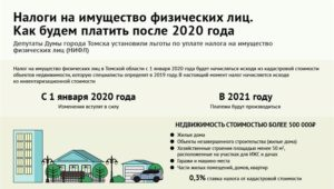 Налог на дачу в московской области в 2020 году для физических лиц