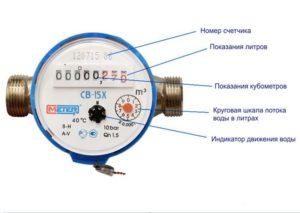 Куда Подавать Показания Счетчиков Воды И Электроэнергии В Глазове