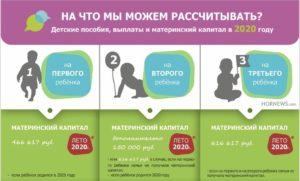 Что дает материнский капитал в республике башкортостан 2020