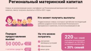 Выплаты Молодой Семье До 30 Лет При Рождении Ребенка В Москве 2020