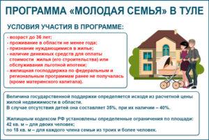 Гос программа ипотеки молодым семьям ростов на дону