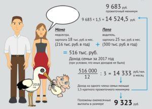 Рассчитать доход семьи для признания малоимущими онлайн калькулятор