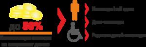 Инвалиды 2 Группы Оплата Капремонта Спб