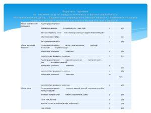Цены на услуги социального работника на дому перечень