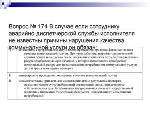 Должностная инструкция дежурного диспетчера аварийно диспетчерской службы жкх