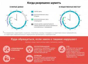 Закон О Тишине Петрозаводск 2020