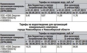 Стоимость Тарифа На Холодную И Горячую Воду Красноярск