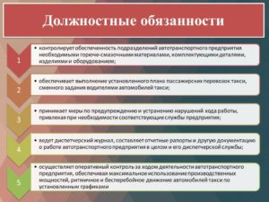 Должностные обязанности аварийно диспетчерской службы