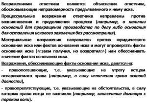Возражения на отзыв ответчика арбитраж