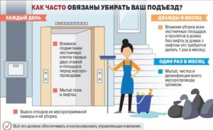 Входит ли уборка подъезда в содержание жилья