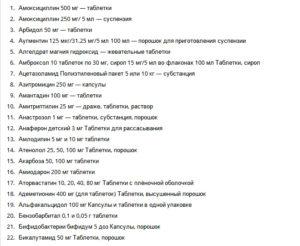 Список лекарств бесплатно детям до 3 лет 2020 в московской области