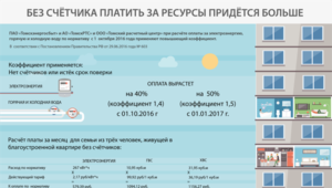 Начисление за воду без счетчика москва 2020