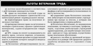 Ветеран труда по стажу в башкирии льготы в 2020 году