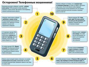 Куда Сообщить О Номере Телефона Мошенника