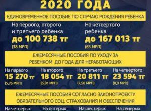 Пособие По Инвалидности 2 Группы В Казахстане В 2020 Году В Тенге