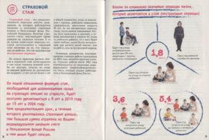 По уходу за инвалидом 2 гр 3 степени включается в стаж