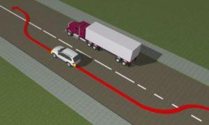 Что означает сплошная красная линия на автодороге и можно ли её пересекать