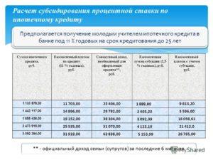 Размер субсидии для молодой семьи 2020 тульской области