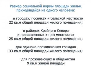 Норма жилья на 1 человека в иркутске