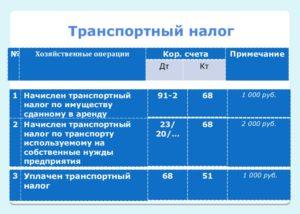 Транспортный налог проводки бюджетный учет