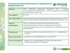Сбербанк общие условия кредитования по ипотеке п 442